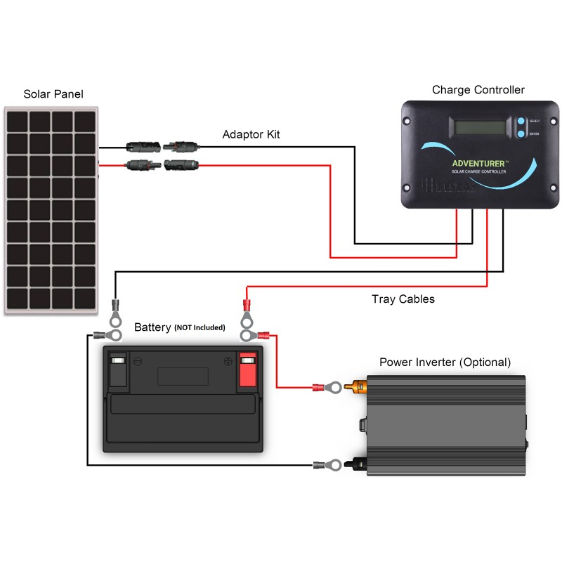 100w 12v rv solar wiring diagram free download wiring diagram on 12V RV Solar Wiring-Diagram for renogy 100 watt 12 volt solar rv kit renogy 12v 100w rv solar kit installed rv electrical wiring diagram 12v rv water pump at Solar Power Electrical Wiring Diagram